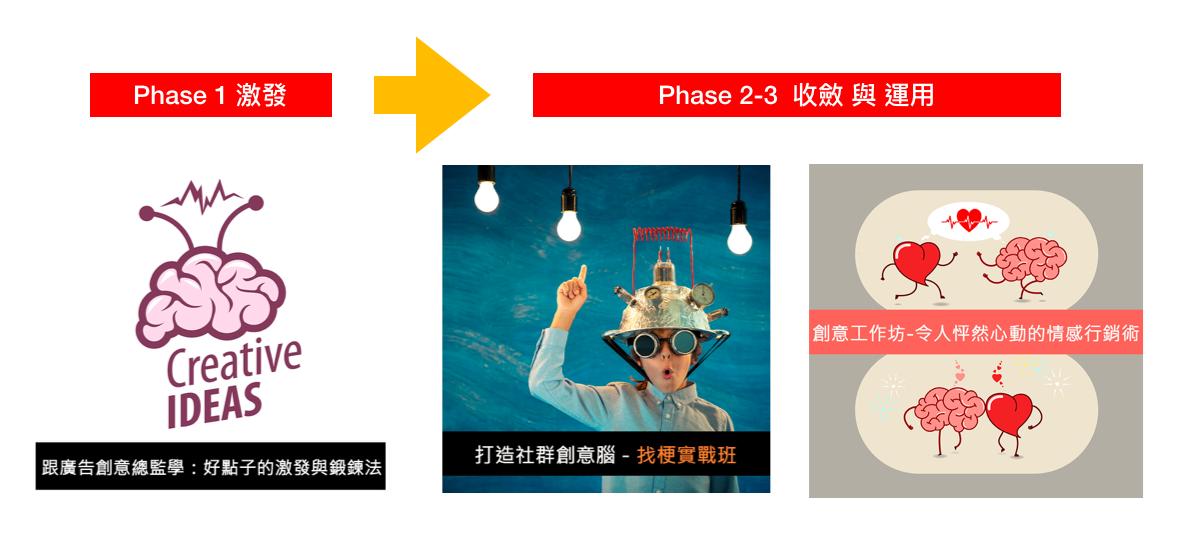 creative-phase123